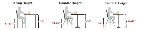 pub table height 42 city liquidators types of dining tables a debriefing