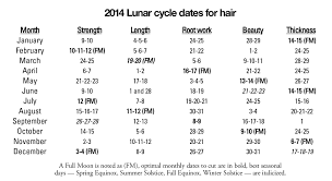 Best Haircutting Days In 2014 Natural Healing News