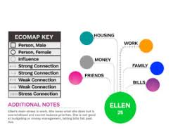 the ecomap u2013 a social work assessment tool u2013 msw careers