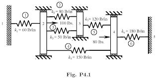 problem 4 1 consider the system of linear elastic spri chegg com
