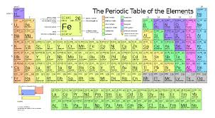 element 82 periodic table file periodic table large svg wikimedia commons