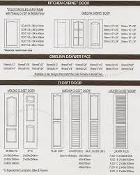 kitchen cabinet door price philippines kitchen cabinet door gmelina drawer closet door
