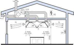 commercial kitchen hood design fresh idea to design your kitchen
