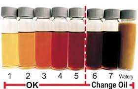 watery color the color of your engine oil says a lot so pay attention u2013 car