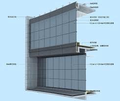 Unitized Curtain Wall Unitized Curtain Wall System Installation Memsaheb Net