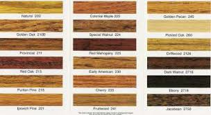 projects staining paint a house your guide to do it yourself home