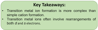 Ions Periodic Table Ch150 Chapter 3 Ions And Ionic Compounds Chemistry