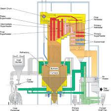 100 boiler schematic wiring diagram nest install 2 wire