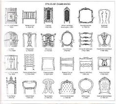 Types Of Dining Room Chairs Home Design Ideas - Types of dining room chairs