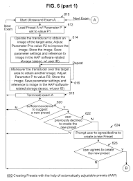 patent us20060241455 automatically adjusted presets for an