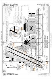 Dulles Terminal Map Flughafen Mccarran International U2013 Wikipedia