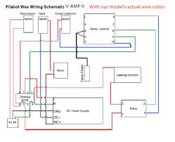 filament extruder amp lab