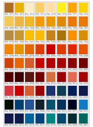 palette de couleur peinture pour chambre interessant palette couleur peinture mur cuisine nuancier murale