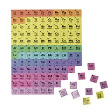 Br On Periodic Table Table Magnet Set