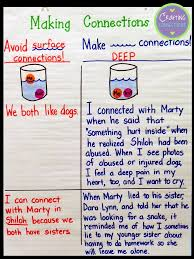 crafting connections anchor chart making deep connections freebie
