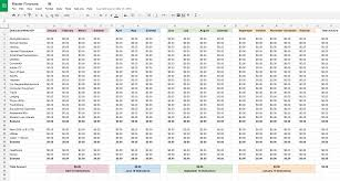 Money Spreadsheet Master Financial Spreadsheets Products Matt Olpinski Ui Ux