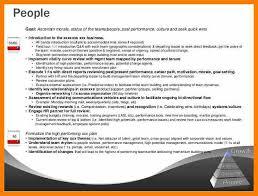90 day business plan for new job followed roads ga