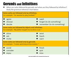24 best basic grammatical concepts images on pinterest english