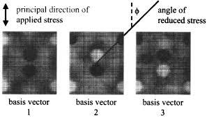 random composites characterization using a classifier model