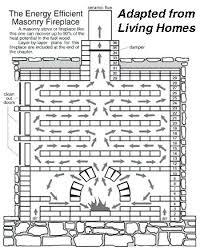 Firerock Masonry Fireplace Kits by Masonry Fireplace Kits Indoor Modular Building Kit Made Easy