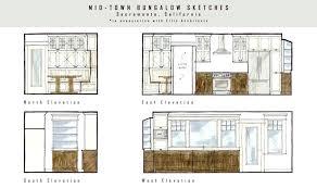 luxury kitchen floor plans u shaped kitchen floor plans luxury u shaped house plans p shaped