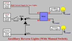 jeep cherokee electrical halogen reverse lights upgrade