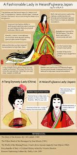 some traditional japanese women u0027s hairstyles hair pinterest