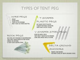 Rock Pegs For Awnings Wondering What Tent Pegs You Need For Camping Read This To Find Out