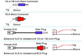 xlr to rca adapter wiring diagram 4k wallpapers