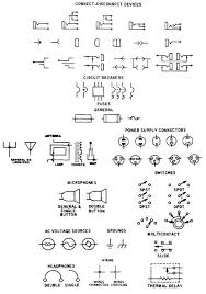 schematic symbols chart wiring diargram schematic symbols from