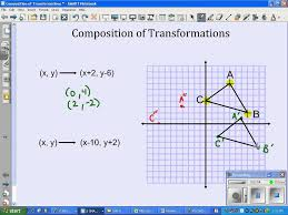 composition of transformations video youtube
