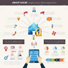 smart house polygonal infographics stock vector art 477915738 istock