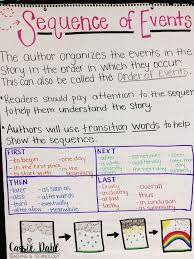best 25 sequencing events ideas on pinterest sequencing