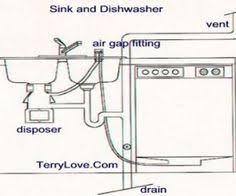 Dishwasher Air Gap ARE Building Systems Pinterest - Kitchen sink air gap