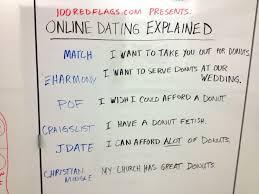 Online Dating Meme - funny dating memes huge list of online dating memes