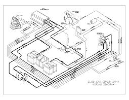 1991 club car 36 volt wiring diagram club car wiring diagram 36