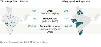 understanding india u0027s economic geography mckinsey u0026 company