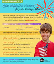 how to protect your family u0027s hearing from fourth of july fireworks
