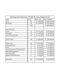 business profit loss statement profit loss statement template 9