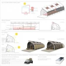 Sustainable Home Design Plans by Great Sustainable House Features Ideas 1881