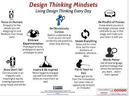design thinking elements blog posts the atlanta k12 design challenge 2015 2016