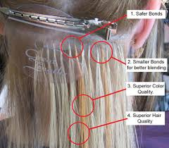 great lengths hair extensions price extensions 4 hair