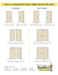 Out Swing Patio Doors Right Swing Door The Difference Of Door Swings Left