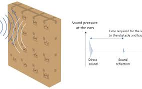 Echolocation For The Blind Can Humans Use Echolocation To Hear The Difference Between