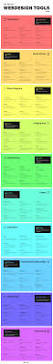 color theory web design and colors on pinterest idolza