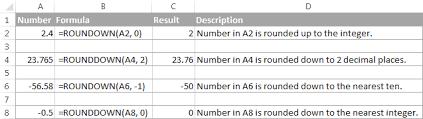 rounding integer numbers rounding in excel roundup rounddown floor ceiling functions