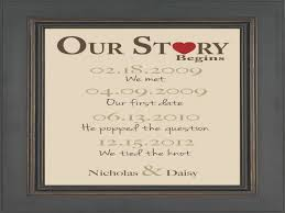 anniversary ideas awesome wedding anniversary gift ideas for him b71 in