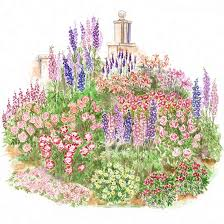 Cottage Garden Layout Marvellous Design Cottage Garden Plans Amazing 8 Essential