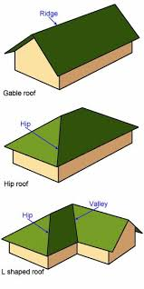 Hip Style Roof Design Top 15 Roof Types U0026 Their Pros U0026 Cons Read Before You Build