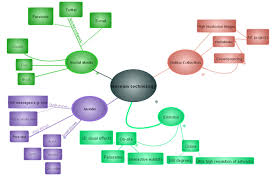 Concept Mapping Software Concept Map U2013 Museum Technology Intelligent Heritage